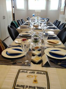 Part of Table as Passover